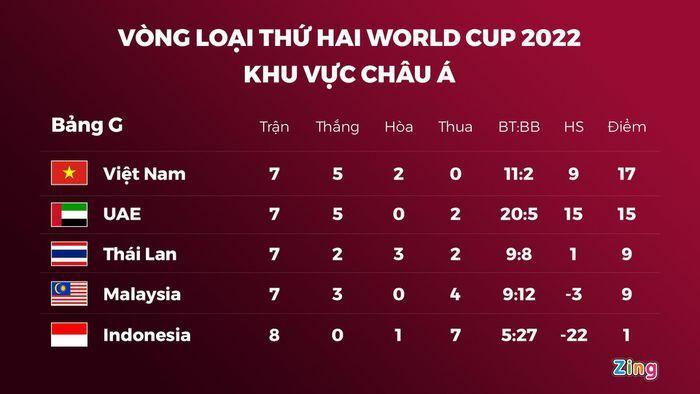 Chiến thuật ''chơi dao hai lưỡi'' của tuyển Việt Nam - ảnh 15