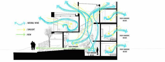 Biến nhà ống hai tầng thành 3 gác lửng siêu đẹp mà ít tiền - ảnh 5