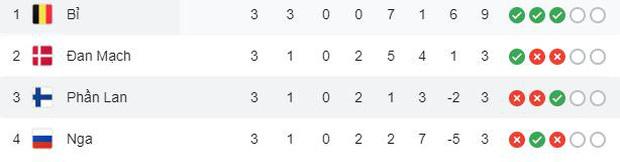 Thắng nhẹ nhàng 2-0 trước Phần Lan, tuyển Bỉ hiên ngang bước vào vòng 1/8 với 3 trận toàn thắng - ảnh 10