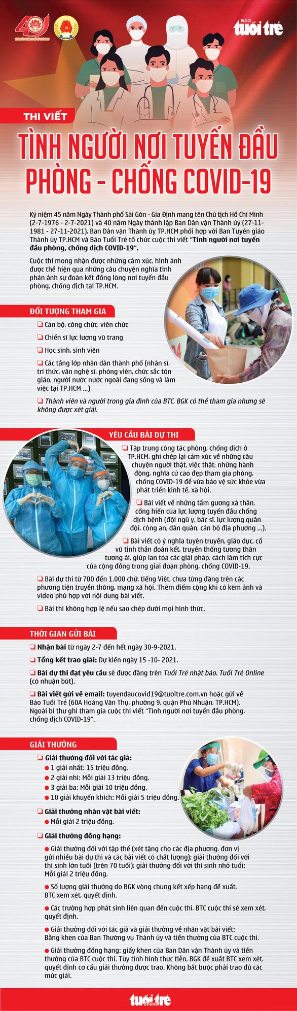 Thương sao cái ''tủ lạnh cộng đồng'' ở Sài Gòn - ảnh 7