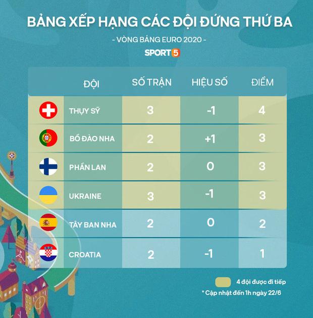 Thắng nhẹ nhàng 2-0 trước Phần Lan, tuyển Bỉ hiên ngang bước vào vòng 1/8 với 3 trận toàn thắng - ảnh 11