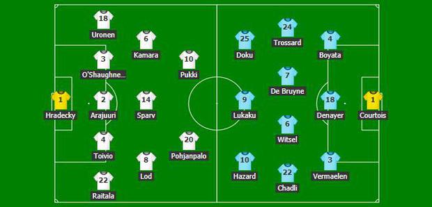 Thắng nhẹ nhàng 2-0 trước Phần Lan, tuyển Bỉ hiên ngang bước vào vòng 1/8 với 3 trận toàn thắng - ảnh 1