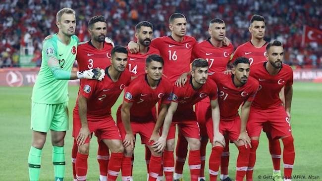 3 đội tuyển gây thất vọng nhất tại Euro 2020: Tiếc cho Ba Lan của Lewandowski - ảnh 1