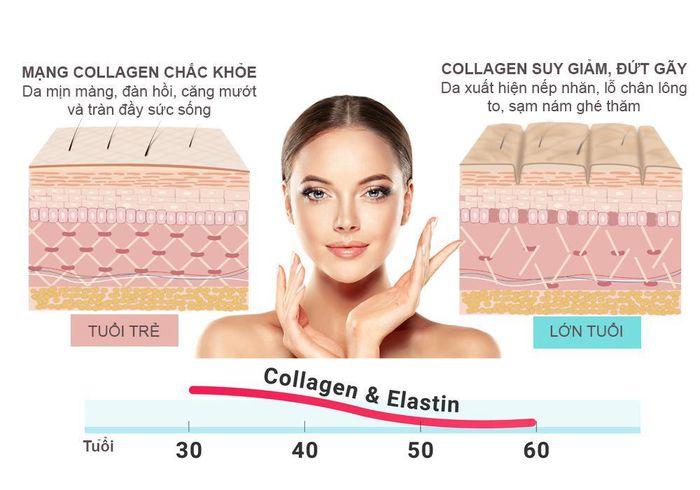 Mới dùng retinol: 3 NÊN – 2 KHÔNG mà bạn cần khắc cốt ghi tâm để da tránh bị kích ứng - ảnh 12