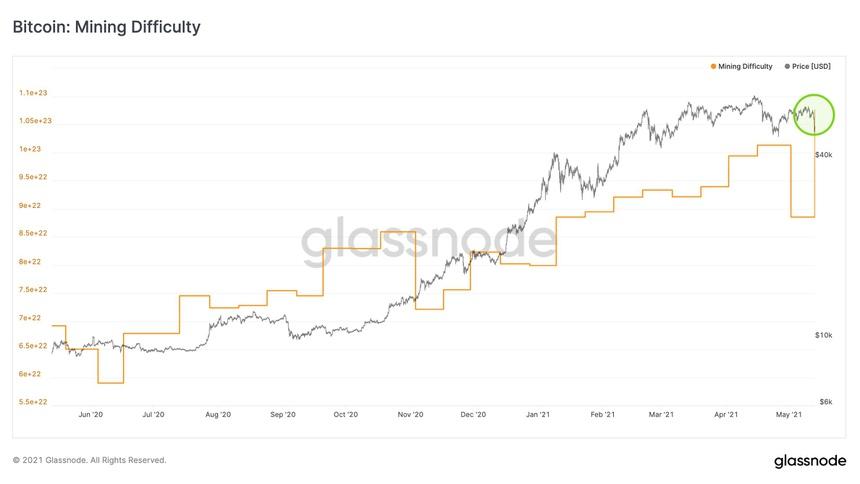Mỹ trở thành trung tâm khai thác Bitcoin như thế nào? - ảnh 2