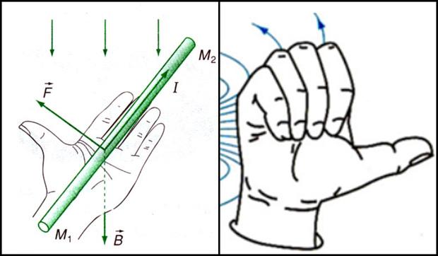 Cô giáo Minh Thu dính phốt sai kiến thức cơ bản: Giáo viên Lý nhưng không phân biệt được quy tắc bàn tay trái và bàn tay phải - ảnh 2