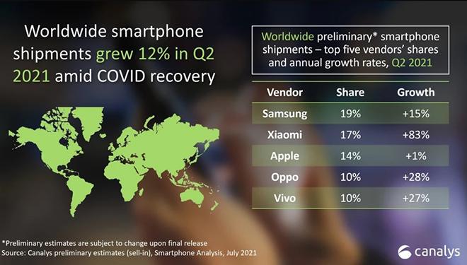 Đây là cách giúp Xiaomi vượt mặt 2