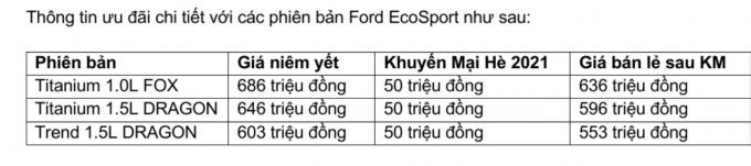 Cơ hội sở hữu SUV đô thị Ford EcoSport chỉ từ 553 triệu đồng - ảnh 4
