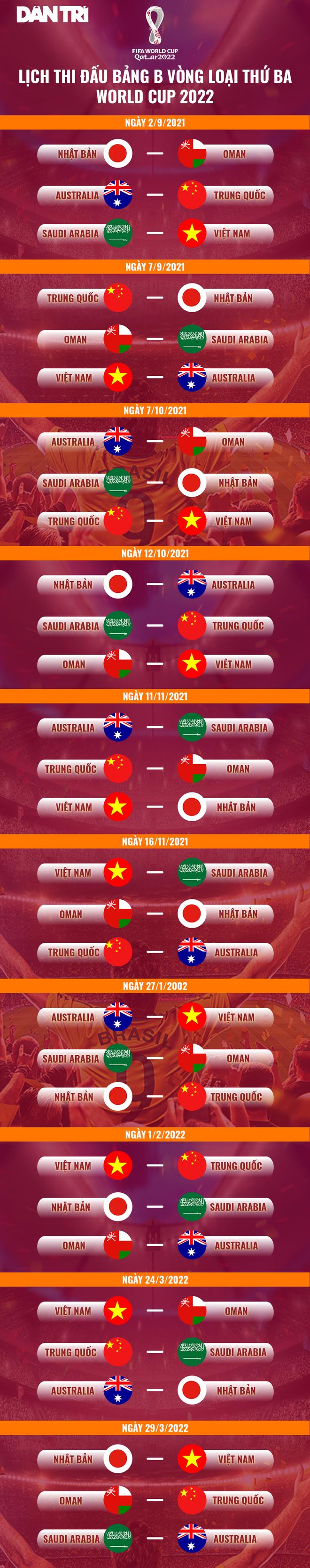 Ngôi sao bóng đá Lào tin đội tuyển Việt Nam sẽ thắng Trung Quốc - ảnh 2