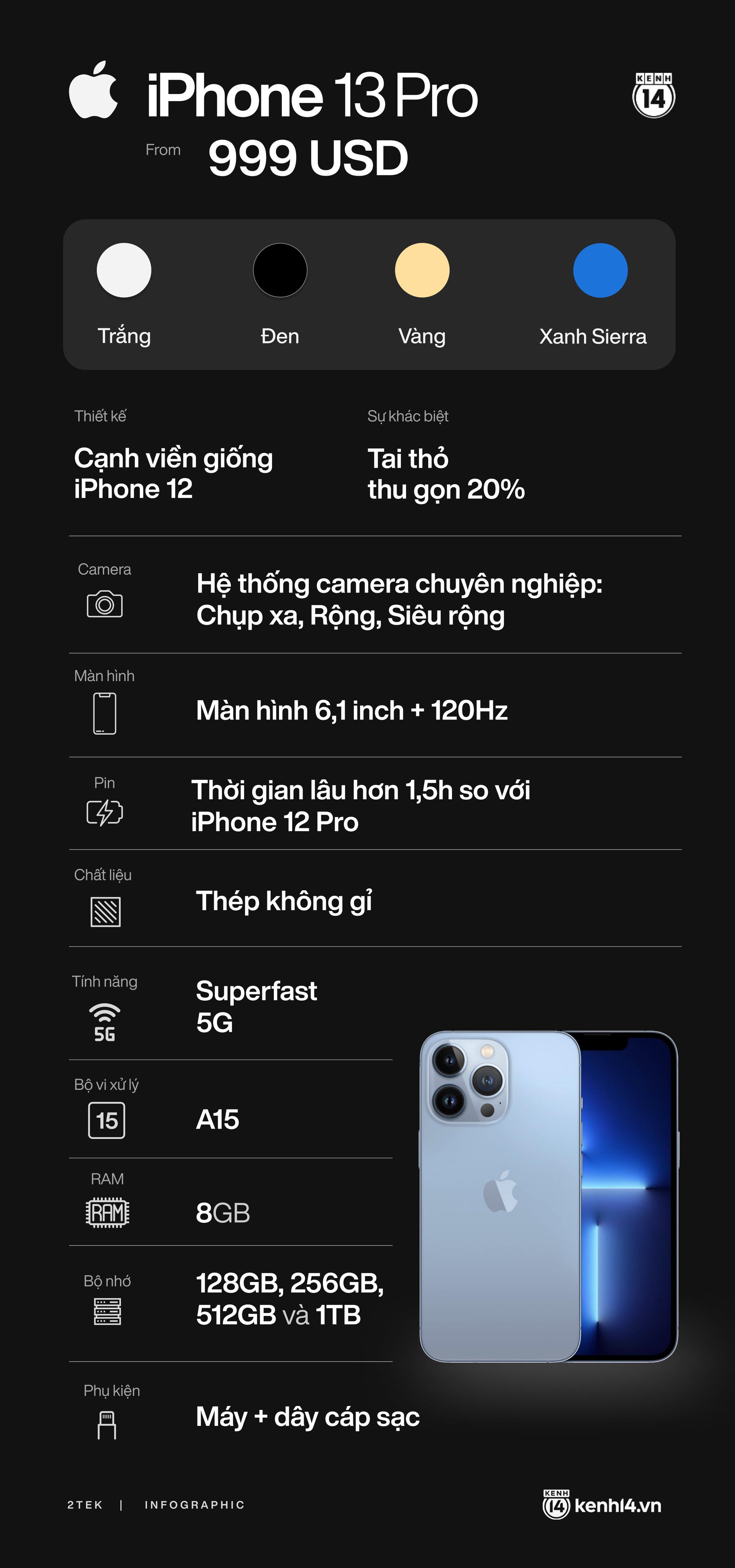 Tất tần tật về 4 mẫu iPhone 13 vừa ra mắt - ảnh 6