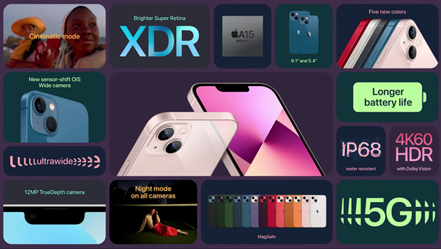 Apple chính thức giới thiệu 4 mẫu iPhone 13 mới với giá từ 699 USD - ảnh 5