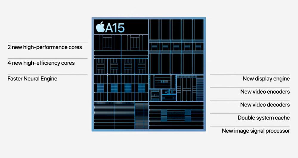 iPhone 13 chính thức lộ diện, cấu hình