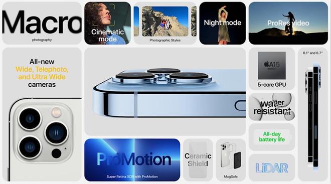 Tất tần tật về 4 mẫu iPhone 13 vừa ra mắt - ảnh 9