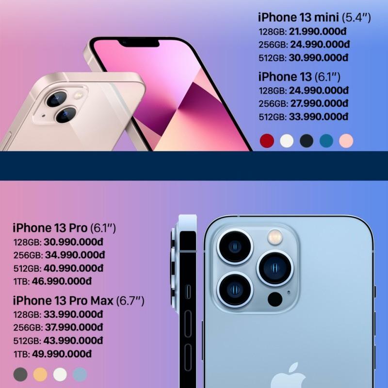 Bộ đôi iPhone 13 và iPhone 13 mini của Apple có gì mới? - ảnh 11