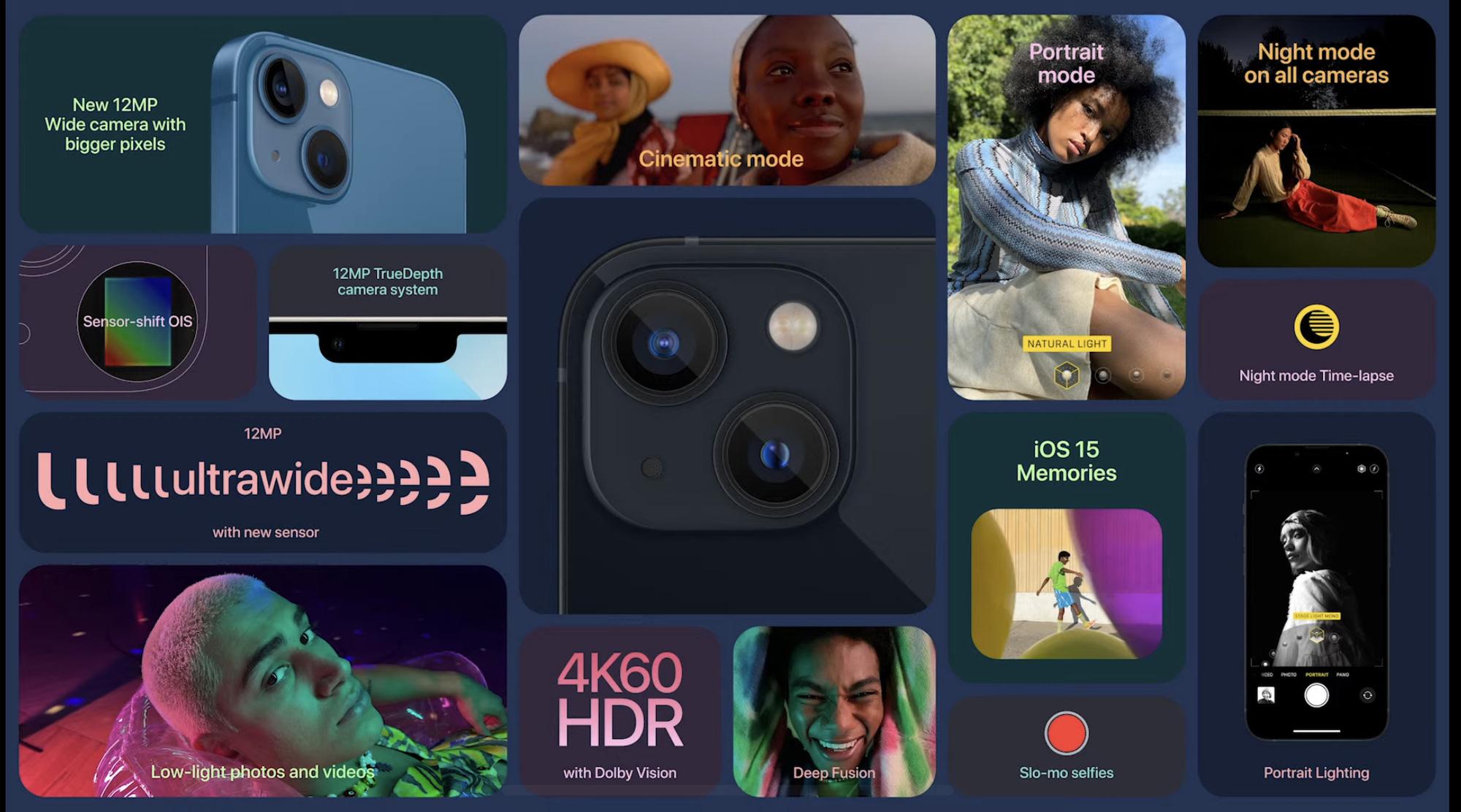 Tất tần tật về 4 mẫu iPhone 13 vừa ra mắt - ảnh 3