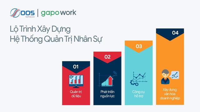 GapoWork hợp tác với OOS Software hỗ trợ doanh nghiệp quản trị nhân sự - ảnh 1