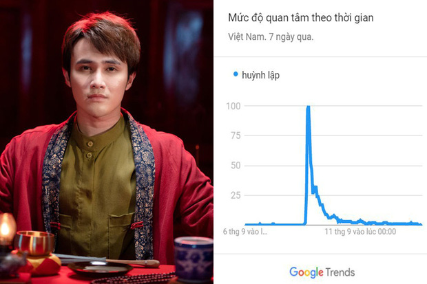 Huỳnh Lập và Hồng Tú 12 năm bên nhau, lọt Top tìm kiếm nhiều nhất Google tuần qua vì lý do gì? - ảnh 15
