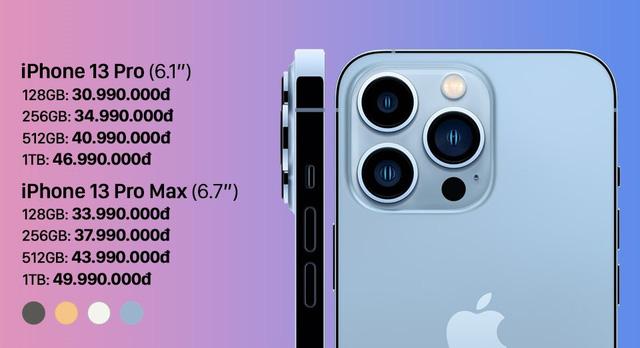 Nghịch lý iPhone 13 với Galaxy Z Fold3 - ảnh 3