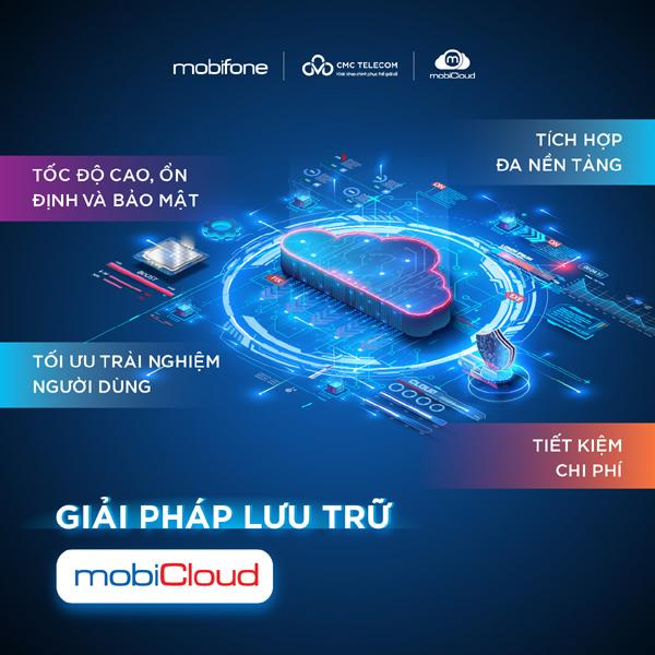 MobiFone 'bắt tay' CMC Telecom ra mắt dịch vụ lưu trữ Cloud cá nhân - ảnh 2