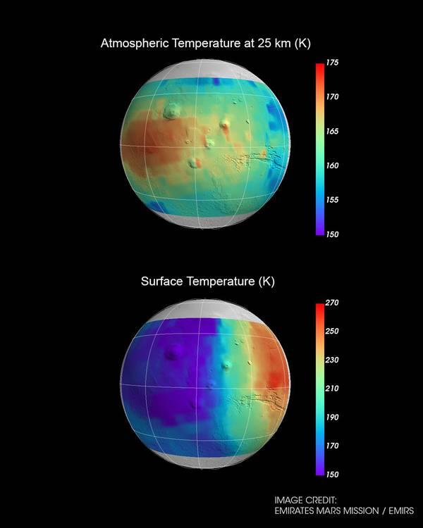 UAE công bố kết quả thăm dò Sao Hỏa làm bất ngờ các nhà khoa học: Nồng độ oxy trong khí quyển Hành tinh Đỏ cao hơn dự kiến! - ảnh 5