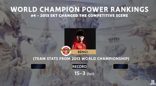 Đội hình Samsung White 2014 mạnh hơn SKT T1 2015? - ảnh 4