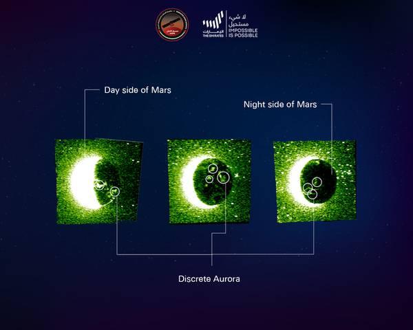 UAE công bố kết quả thăm dò Sao Hỏa làm bất ngờ các nhà khoa học: Nồng độ oxy trong khí quyển Hành tinh Đỏ cao hơn dự kiến! - ảnh 10