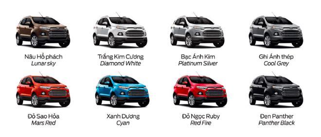 Giá xe Ford EcoSport tháng 10/2021, ưu đãi lên đến 50 triệu đồng - ảnh 2