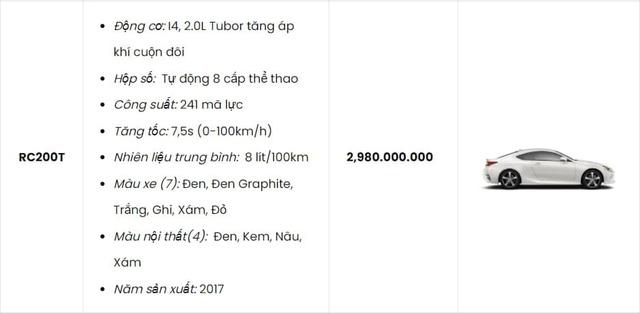 Chủ xe bán Lexus RC 200t sau 8.000km, công khai chịu lỗ gần 1,3 tỷ đồng - ảnh 8