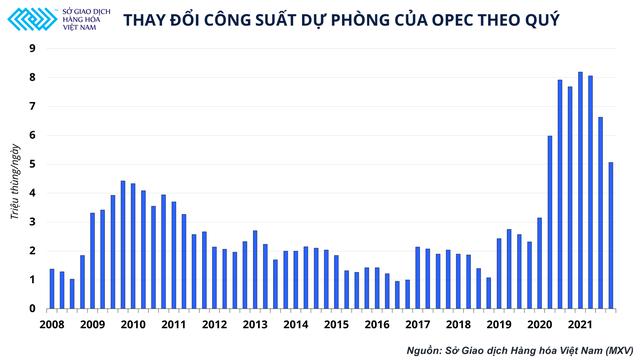Giá dầu vượt 80 USD, thị trường hàng hoá sẽ xoay vần như thế nào? - ảnh 1