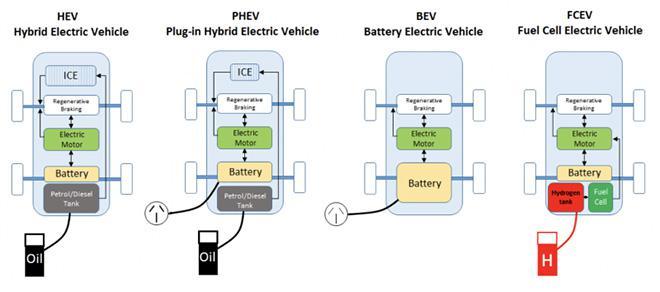 Thành công với xe xanh trên toàn cầu, Toyota mang đến Việt Nam xe hybrid - ảnh 1