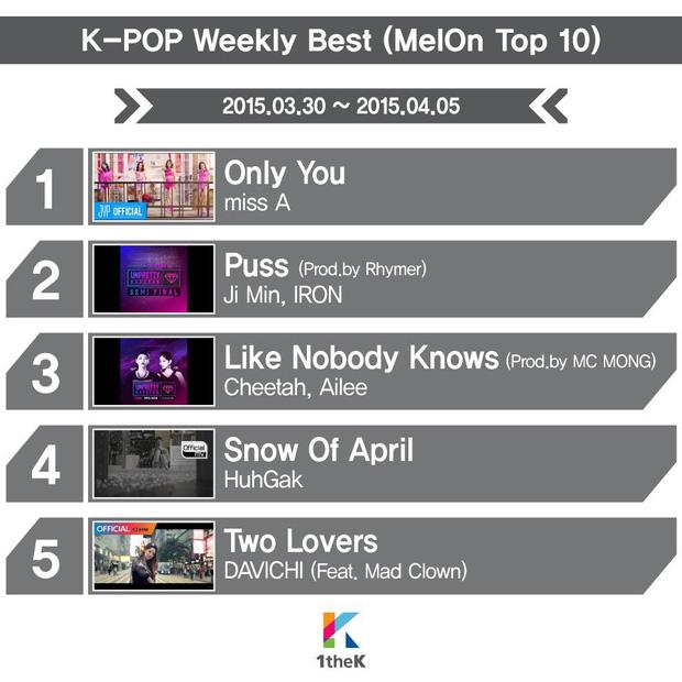 Nhóm nữ Kpop từng phát hành 1 ca khúc cổ suý