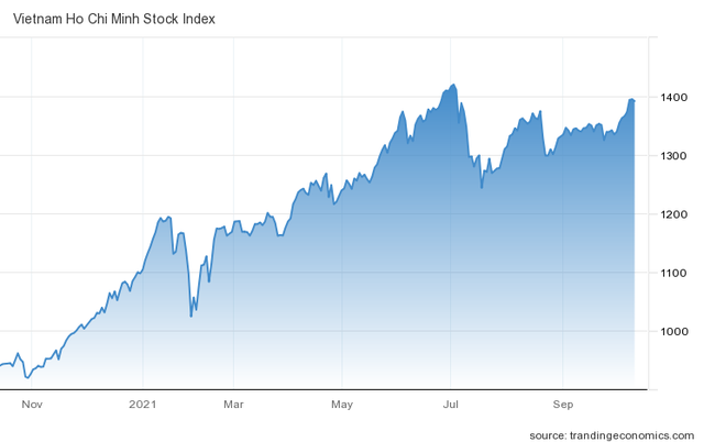 Góc nhìn CTCK: Xu hướng giằng co chưa chấm dứt, nhà đầu tư có thể tích lũy thêm cổ phiếu trong nhịp điều chỉnh - ảnh 1