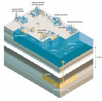 Dự án đầy tham vọng của Na Uy khi chôn 1,25 tỉ tấn CO2 dưới đáy biển