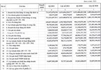 Tiết giảm chi phí, lợi nhuận 6 tháng của May 10 đạt 33,8 tỷ đồng, tăng so với cùng kỳ năm 2020