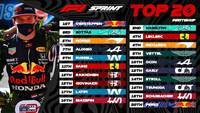 Đua xe F1, phân hạng British GP: Verstappen khẳng định vị thế
