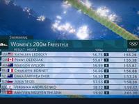 Olympic Tokyo 2020: Ánh Viên thất bại ở vòng loại nội dung bơi tự do cự ly 200m nữ