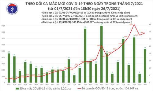 Phú Yên: Thêm 10 người mắc Covid-19, 499 ca khỏi bệnh