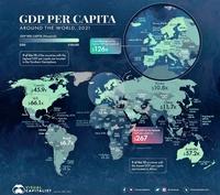 Bức tranh thu nhập bình quân theo đầu người thế giới năm 2021