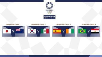 8 anh hào vào tứ kết bóng đá nam Olympic: Brazil quyết giữ ngai vàng, dè chừng Nhật Bản