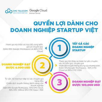 CMC Telecom, Google đồng hành cùng start-up Việt vươn ra toàn cầu