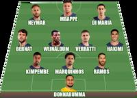 ĐH ''khủng'' của PSG với Donnarumma, Ramos và Hakimi