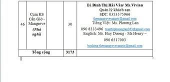 TP.HCM: 46 khách sạn cách ly có thu phí phòng dịch Covid-19, ai được đăng ký?