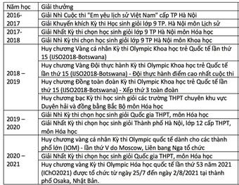 Điều chưa biết về cô gái đoạt Huy chương vàng Olympic Hóa học quốc tế 2021