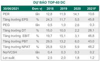 Quỹ tỷ đô do Dragon Capital quản lý tăng mạnh tỷ trọng tiền, nắm giữ hơn 130 triệu USD chưa giải ngân vào cuối tháng 7