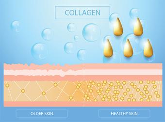 1001 lý do uống collagen mãi không đẹp