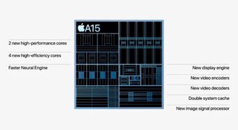 iPhone 13 Pro Max là lựa chọn tốt nhất để người dùng iPhone 11 Pro Max nâng cấp?