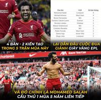 Ảnh chế: Liverpool leo lên ngôi đầu, Arsenal tiếp tục thắng khiến fan mơ tưởng