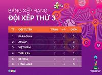 Kịch bản nào để futsal Việt Nam vượt qua vòng bảng?