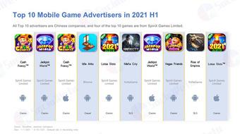 Bí quyết làm nên thành công của các NPH game hàng đầu tại Trung Quốc