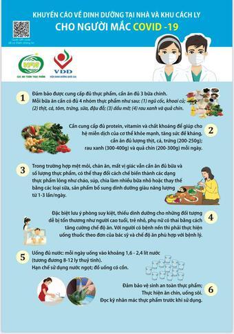Dinh dưỡng tại nhà và khu cách ly cho người mắc COVID-19